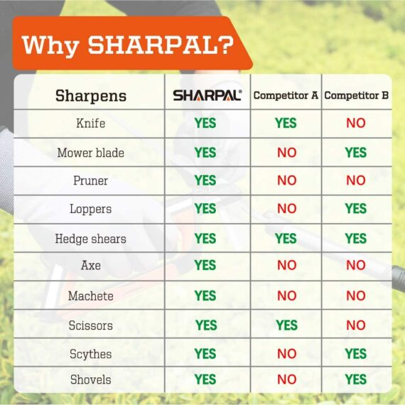 SHARPAL 103N All-in-1 Knife and Garden Tool Blade Sharpener, Sharpening and Honing Shears, Secateurs, Lawn Mower Blade, Axe, Pruner, Scissors, Outdoor and Kitchen Knives
