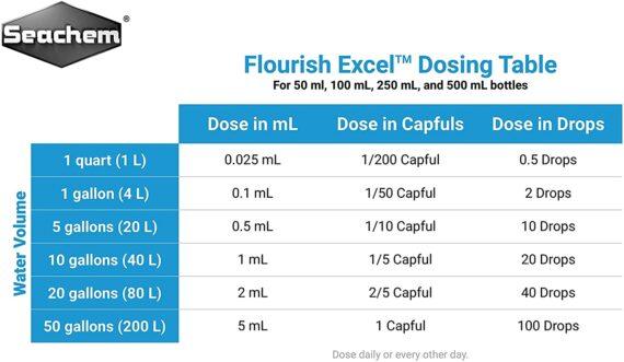 Seachem Flourish Excel, 250 ml