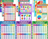 12 Pieces Educational Math Posters for Kids with 120 Glue Point Dot for Elementary and Middle School Classroom Teach Multiplication Division Addition Subtraction Fractions Numbers, 16 x 11 Inch