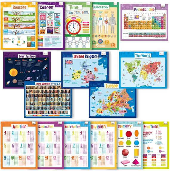 merka Educational Posters - School Set - 16 Large Posters - Europe and World Maps, Prime Ministers, Human Body, Periodic Table, Math and more - Great for Home and Schools - Size 17 x 22 inches